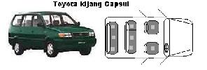 kijang-capsul
